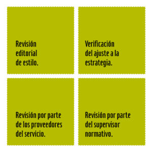 Fases proceso editorial