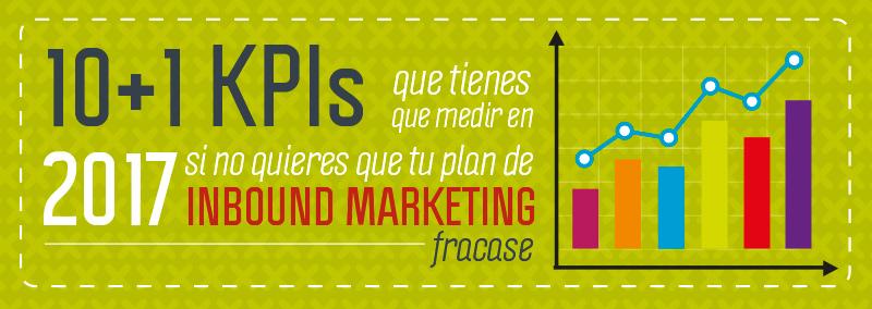 kpi marketing