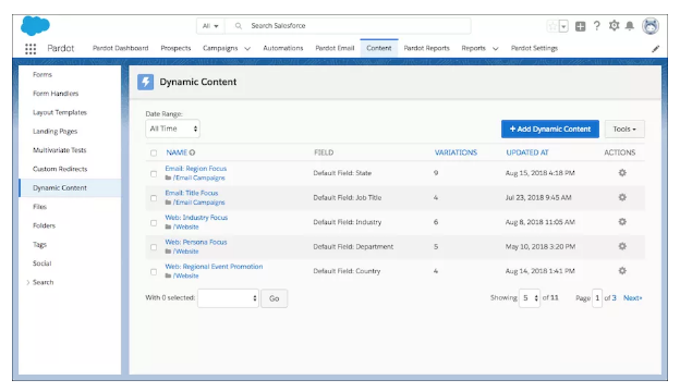Pardot Herramienta de Marketing Automation: Dynamic content