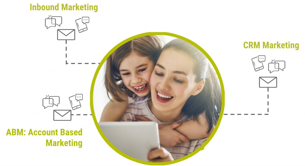 estrategias marketing automation