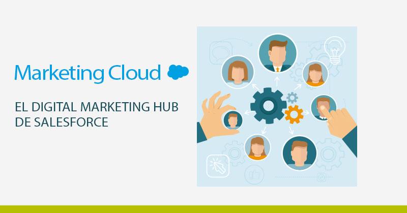 ¿Qué es Marketing Cloud?