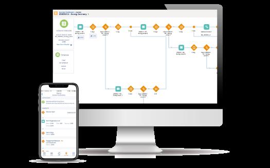 dashboard-pharma-cross-channel-journeys